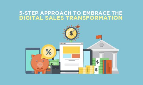 5 Methods to Profit from the Digital Sales Transformation